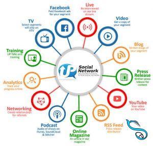 social-network-وب سایت